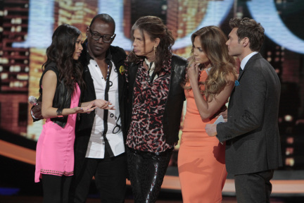 Idol Wired >> Jessica Sanchez & The Judges' Save  –  Things That Make You Go Hmm